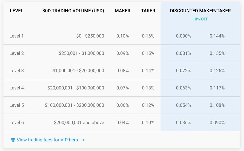 Tarifas de Crypto.com