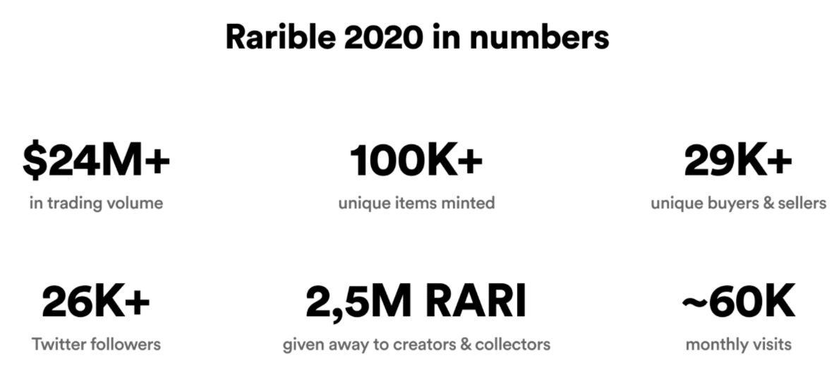 Números raros 2020