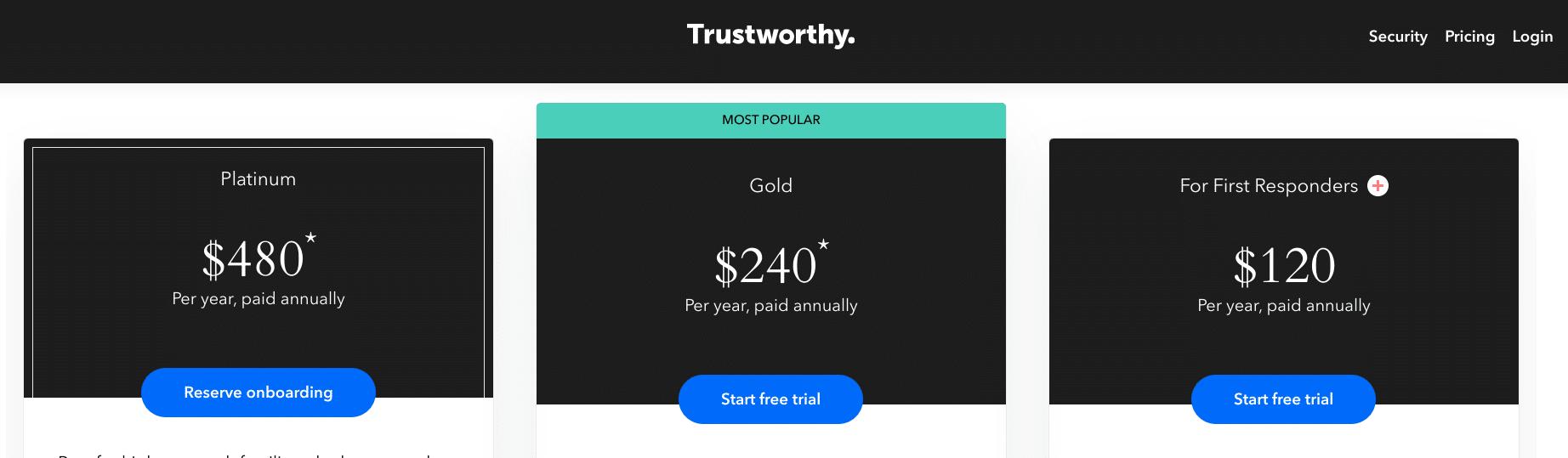 Precios confiables